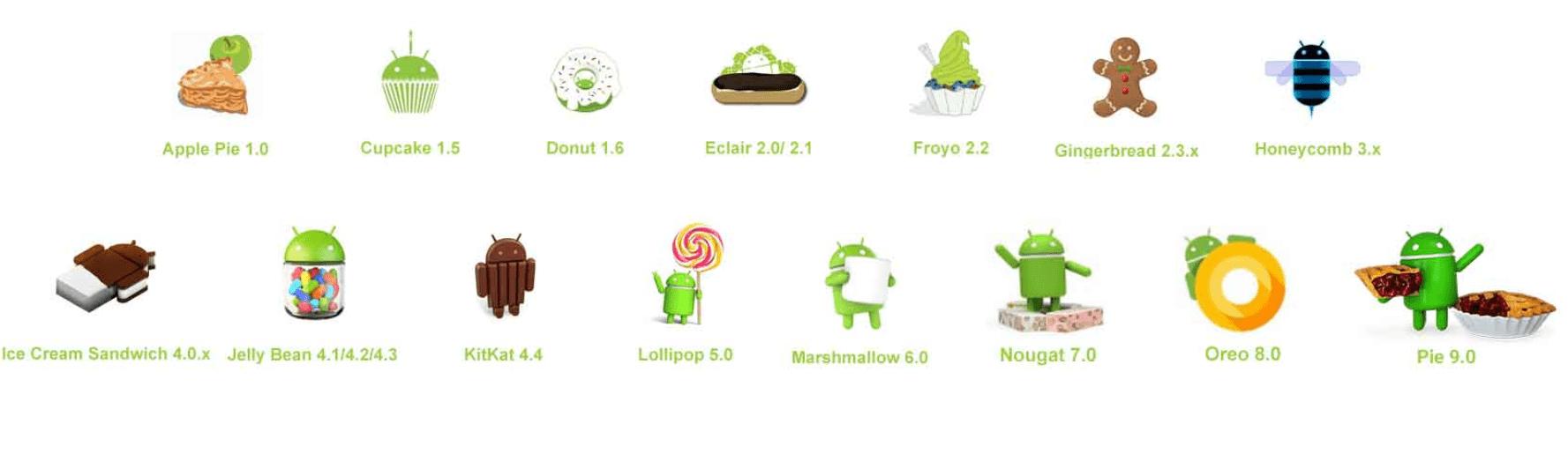 evolucion logo android